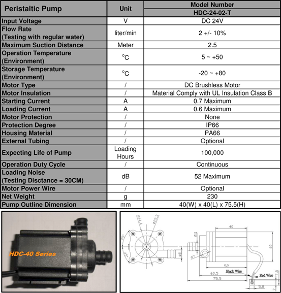 HDC Series Water Pump Specifications