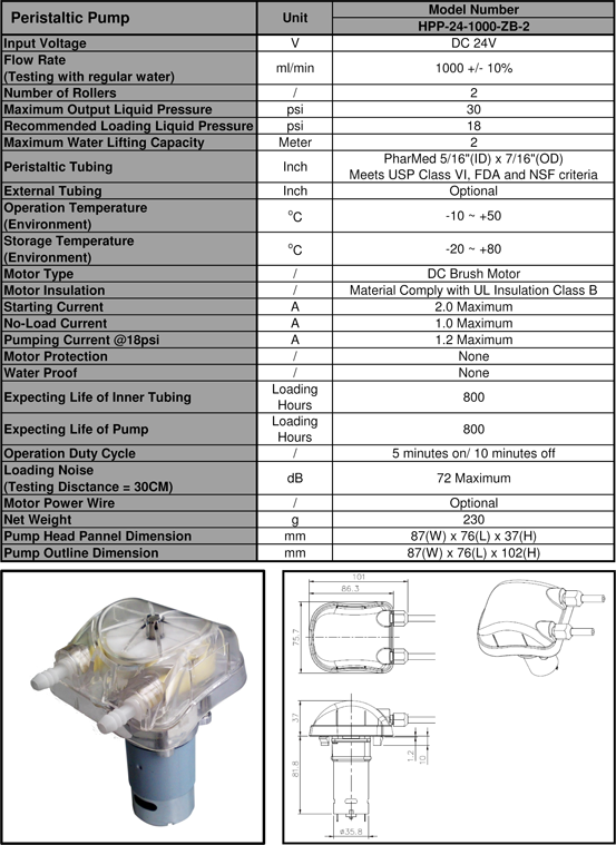 HPP Series Peristaltic Pump Specifications